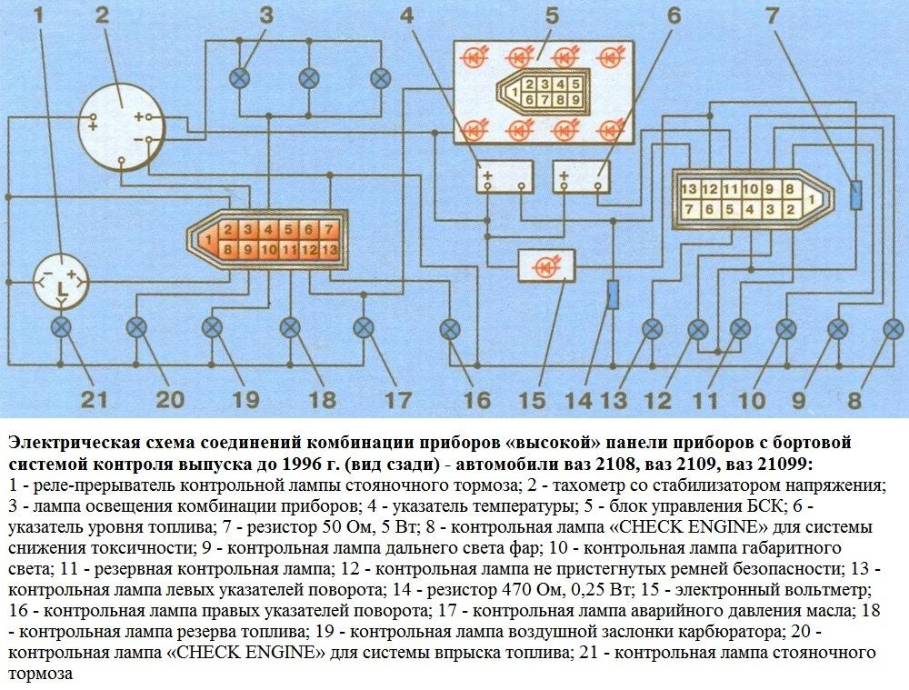 Схема комбинации приборов на ваз 2114 инжектор